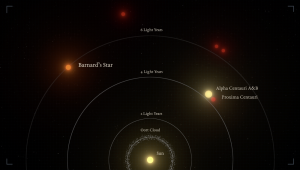 Graphic depicting Barnard b stars